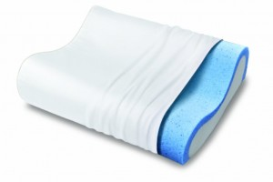 Consider this Before You Buy a Serta Contour Pillow | Sleeping ...